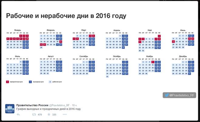 Товары для праздника нового года
