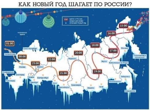 Где начинается новый год в россии