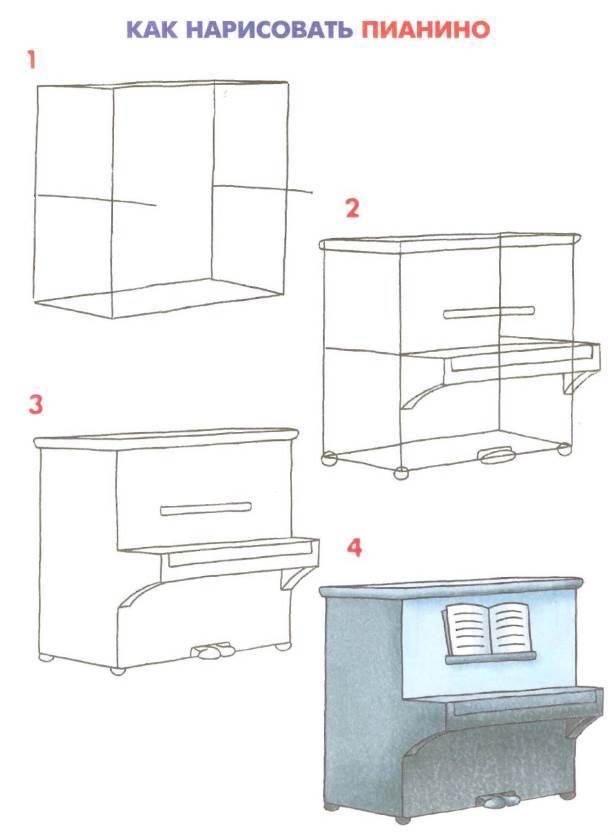 как нарисовать мебель карандашом поэтапно