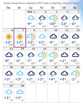погода на 13 февраля временем напор мочи