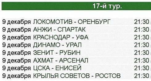 Футбол, РФПЛ