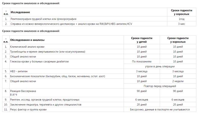 Срок анализ крови на rw Справка о кодировании от алкоголизмаакта употребления алкоголя на работе форма 155 у Театральная