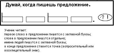 схема предложений 1 класс примеры