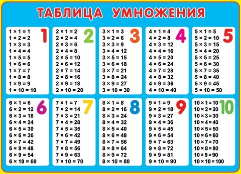 Обучающею программу таблицы умножения