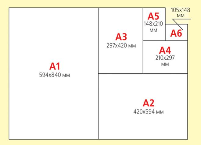 Восьмая часть А4 - это какой формат?