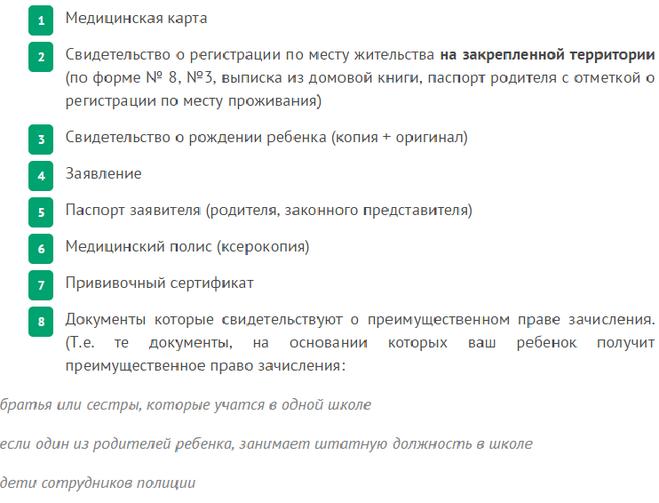Список документов для приёма в 1 класс