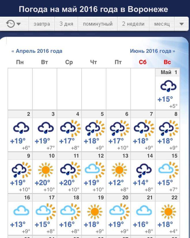 теме: погода в москве на 26 апреля 2016 сайте