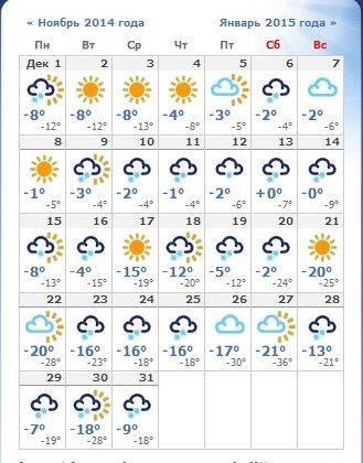 Погода в челябинске на декабрь 2018 самый точный прогноз