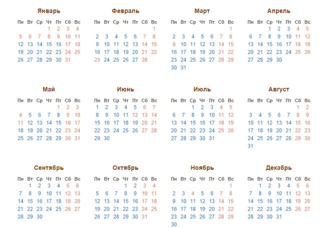 Церковные праздники на апрель 2015 года