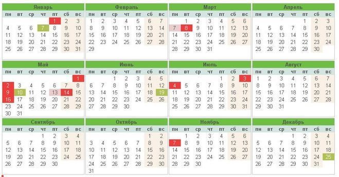 Сценарии по проведению праздника 8 марта