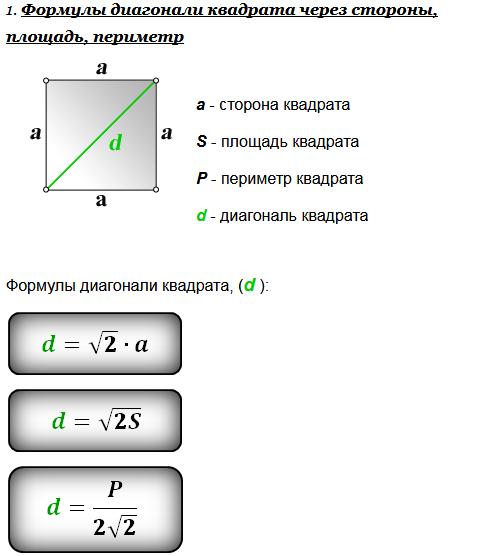 формула площади кавдрата