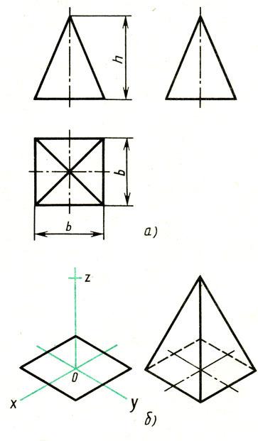 Как нарисовать карандашом поэтапно пирамиду для начинающих