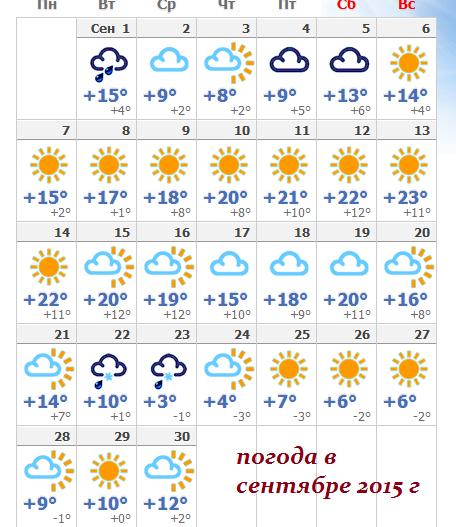 Прогноз погоды на лето 2018 года в России северо