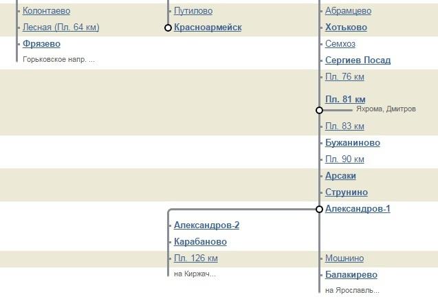 Схема электричек ярославский вокзал фото 339