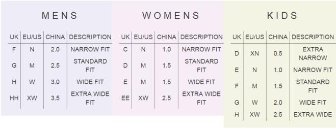 6aa5e6b3f96f96 А также разменую сетку по ширине обуви (в Clarls для удобства можно  выбирать и ширину):