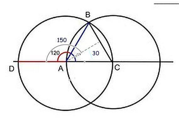 построить с помощью циркуля и линейки угол 150, 75, 30, 60 градусов