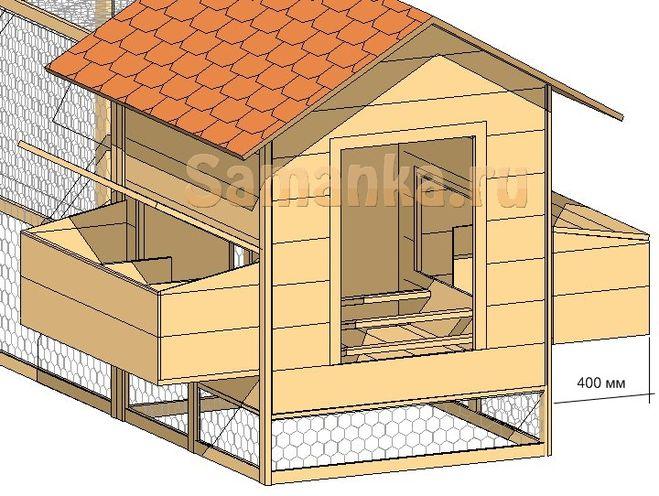 Строительство курятника на даче чертежи
