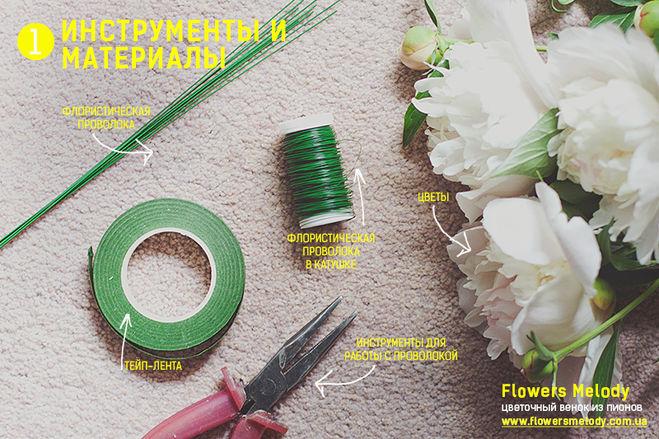 Как сделать венок из цветов своими руками фото