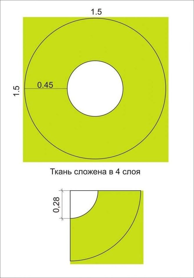 Торт графские развалины рецепт с фото пошагово