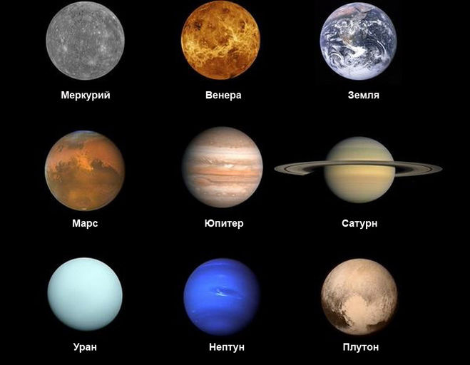 an analysis of the planets of the solar system in astronomy research The search for earth's twin astronomers are studying planets outside of our solar system in hopes astronomy research analysis research paper brianna.