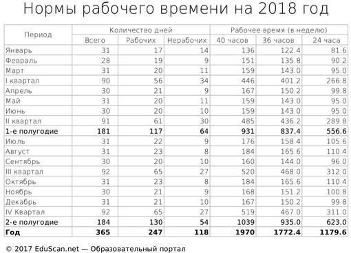 Уголовная амнистия в 2018 году: последние новости