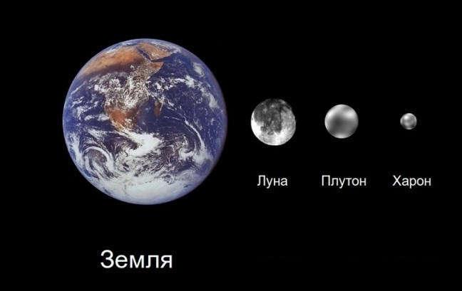 какую планету исключили из солнечной системы и почему