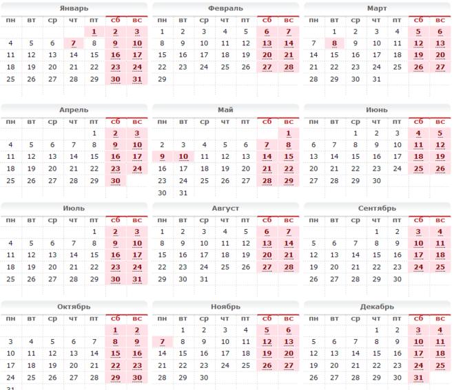 Стрижка по лунному календарю на 2014