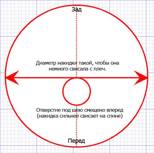 Схемы прямого плетения фенечек гарри поттер