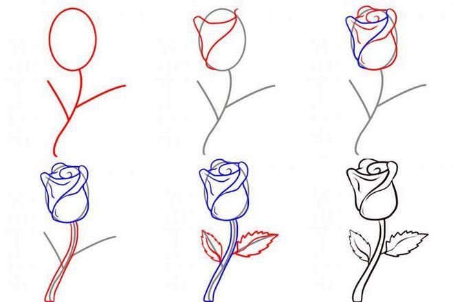 Как научиться рисовать легко