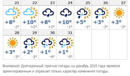 навыки навыки погода в ессентуки на июнь ролях: