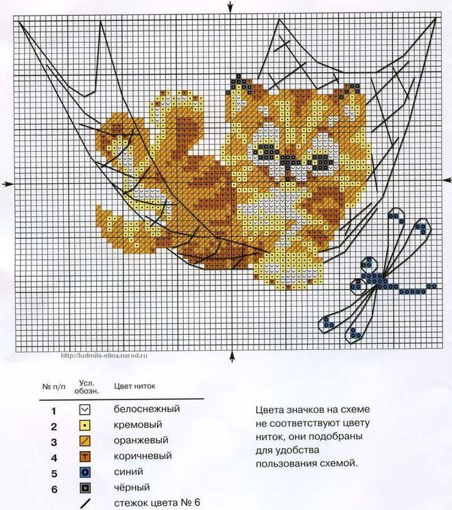 Рисунок котёнка в гамаке по клеточкам