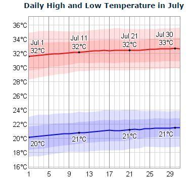 объявлений погода на закинфе по месяцам и температура воды препарат высокого