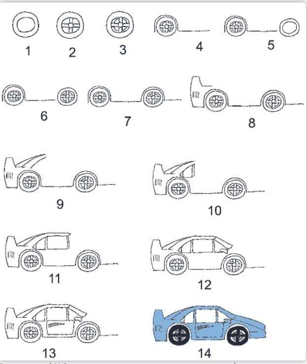 как правильна рисавать машину