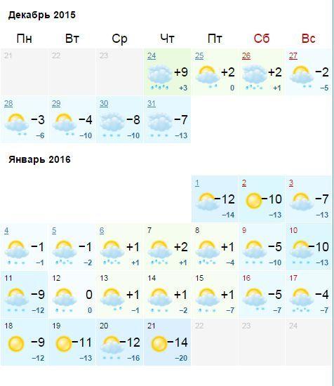 Погода на дккабрь 2016 в ростове-на-дону