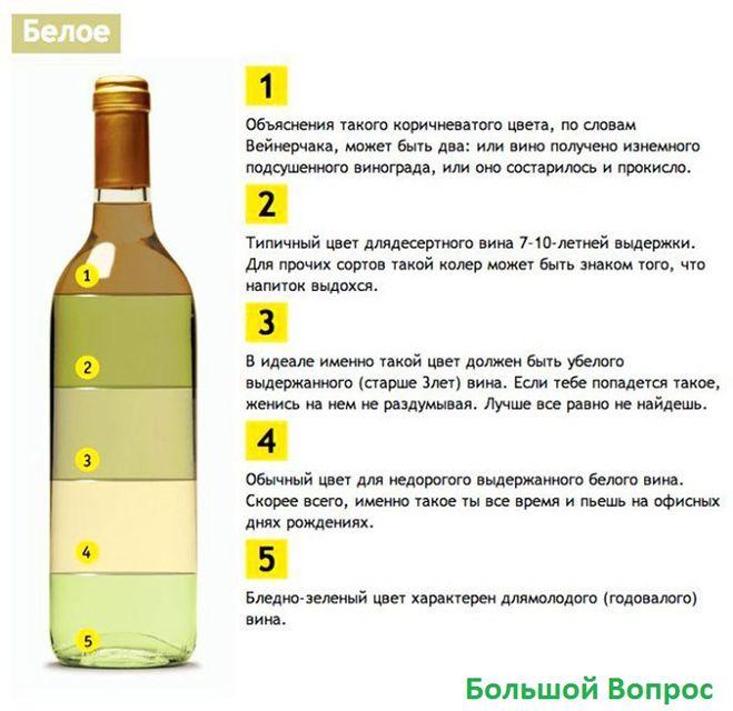 Белое бургундское вино сканворд