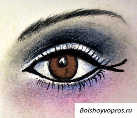 глаз человека (женщины).