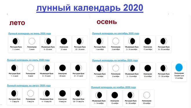 Лунный календарь г. Волгоград