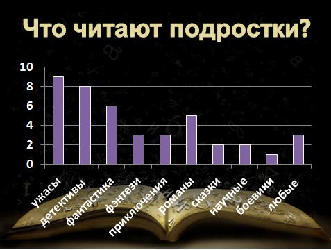 Всемирная история библиотек б.ф володин читать