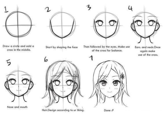 рисунок лицо девочки аниме поэтапно