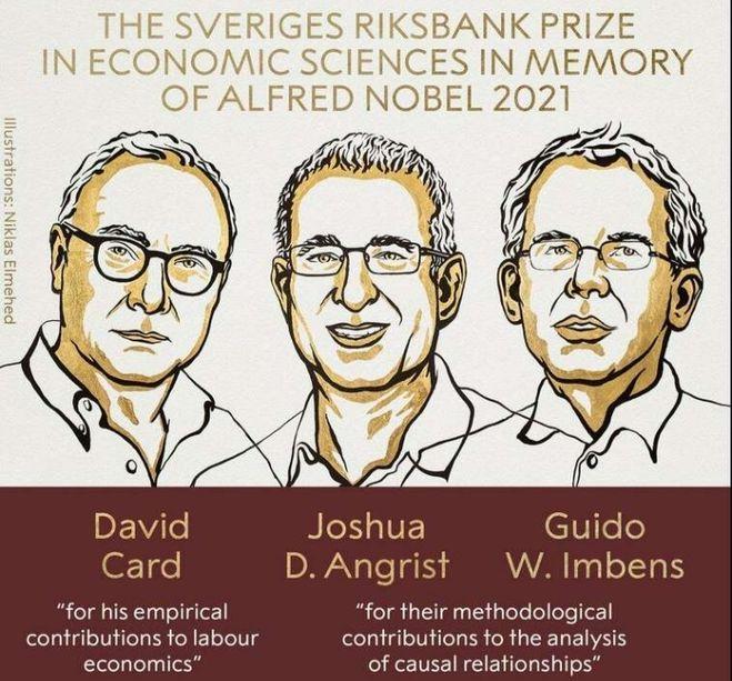 Нобелевская премия экономика 2021