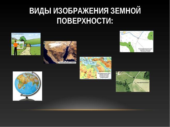 Схема виды земной поверхности фото 181