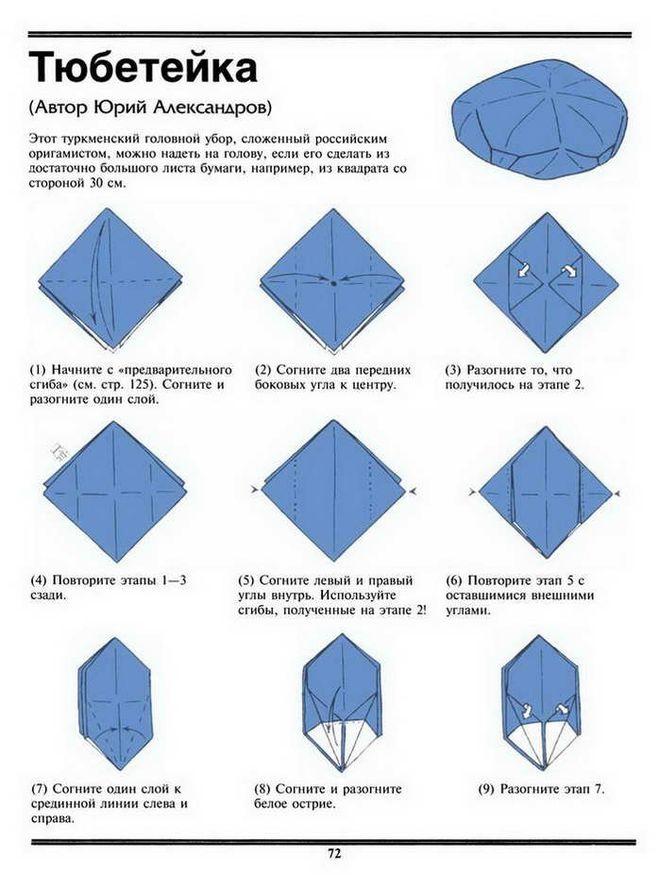 Как делать своими руками шапку из бумаги