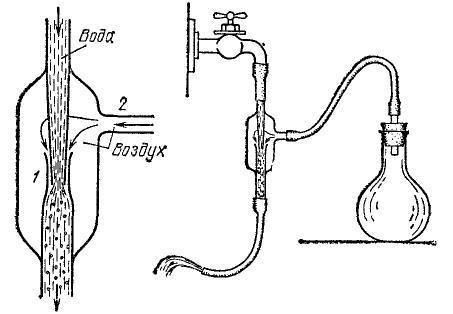 Вакуумный водоструйный насос своими руками