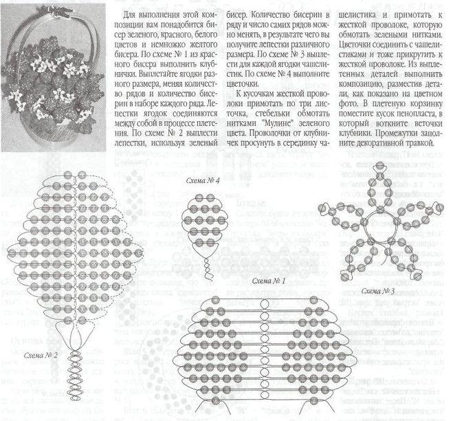 Схема листа земляники выглядит