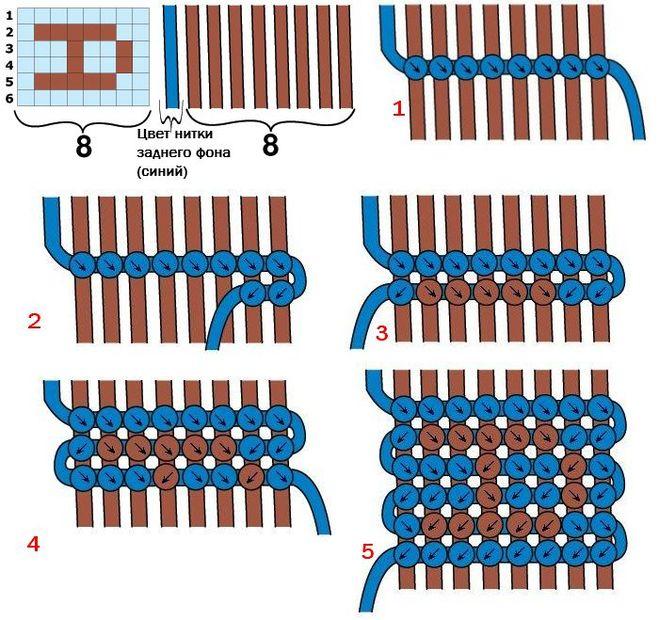 Схемы плетения нитками надписи