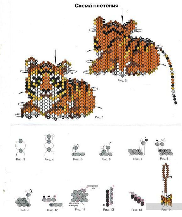 Достаточно простая схема тигра