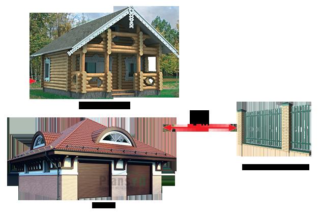 Можно ли построить дом прям на меже в снт спокойное