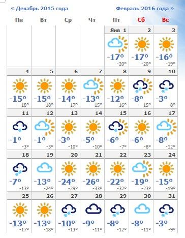 Прогноз погоды на 2018 год в краснодарском крае