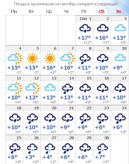 погода в истре на 3 дня гисметео