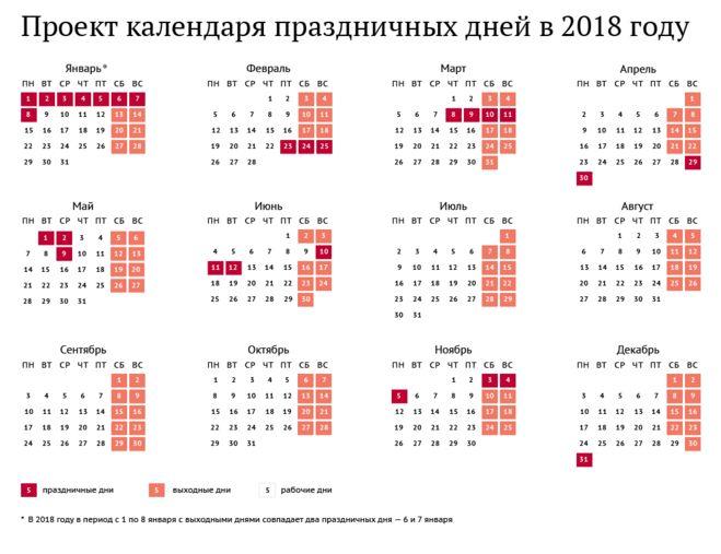 Праздники и выходные дни в ноябре 2019 года: церковные православные и официальные новые фото